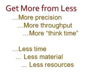 Assay Automation - get more from less