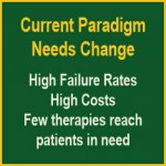 Current Paradigm Needs Change